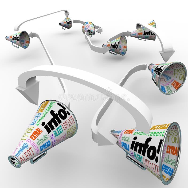 Informationsmegafonmegafoner som fördelar informationskommunikation stock illustrationer