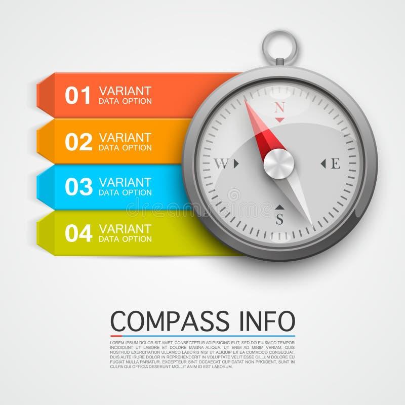 Informationspil om kompass, informationspil om navigering vektor illustrationer