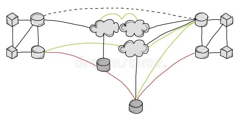 Informationssystemarchitektur stock abbildung