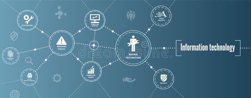 Informationstechnologie Netz-Titel-Fahne mit Schlüssel, Schlosser, vektor abbildung
