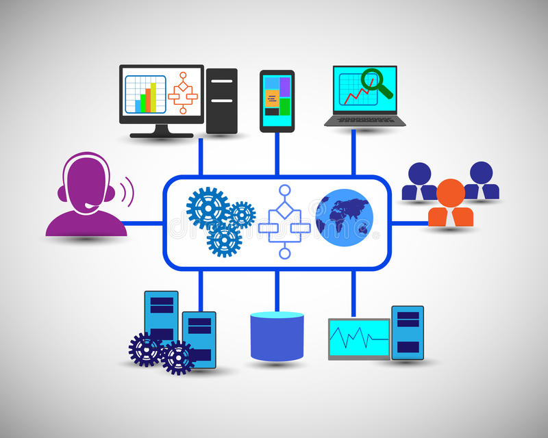 Informationstechnologie und Integration von Unternehmensanwendungen, Datenbank, Überwachungsanlagen greifen durch Mobile, Laptop  stock abbildung
