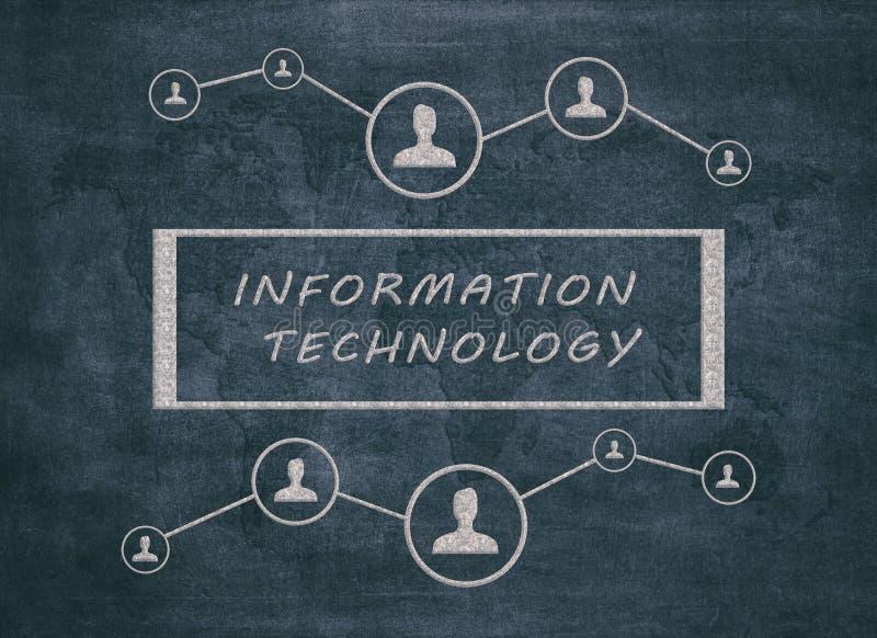 Informationsteknik - textbegrepp på blå bakgrund arkivfoton