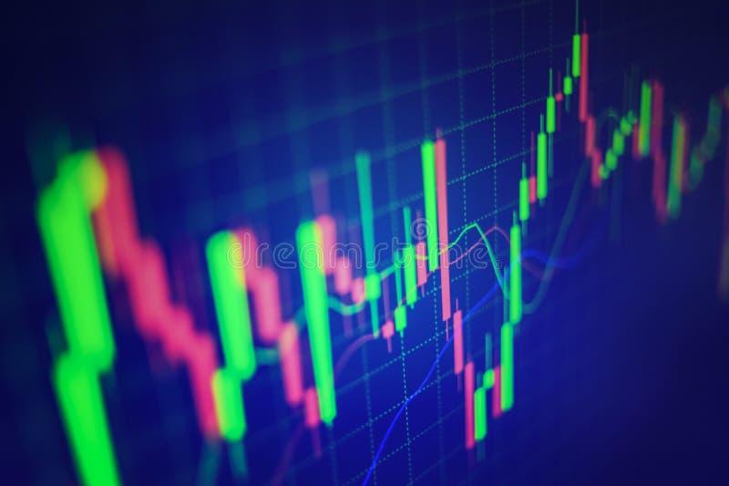 5 giochi del mercato azionario virtuale che ti aiutano a imparare ...