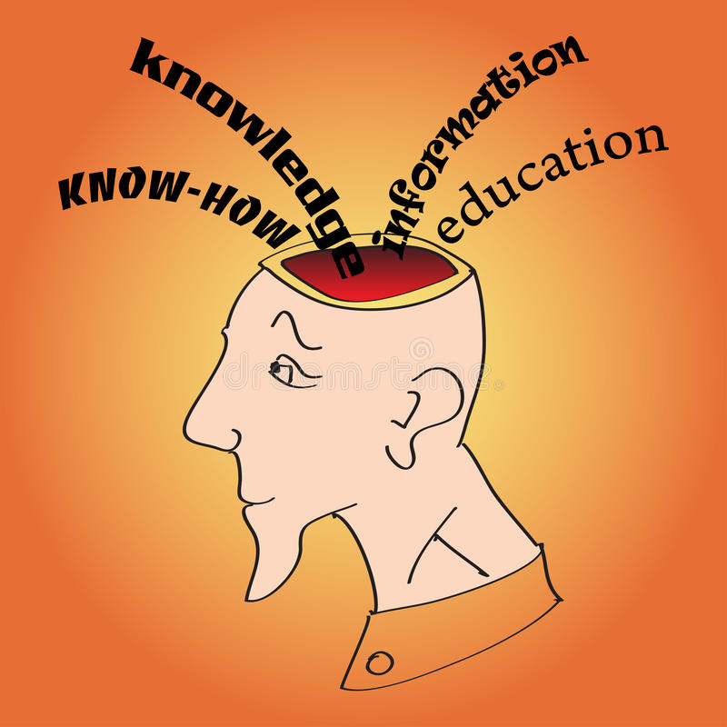 informerad manwell stock illustrationer