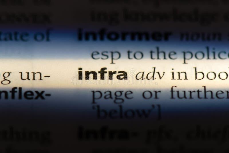 infra stockfotos