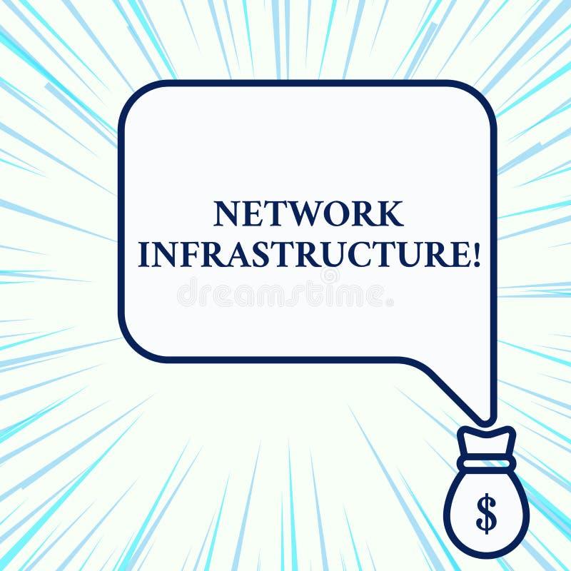 Infrastruktur f?r n?tverk f?r handskrifttexthandstil F?r menande anslutning maskinvaru- och programvaruresurser f?r begrepp in oc royaltyfri illustrationer