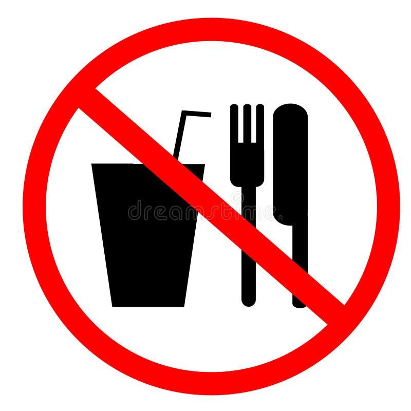 Inget mat- och drinktecken vektor illustrationer