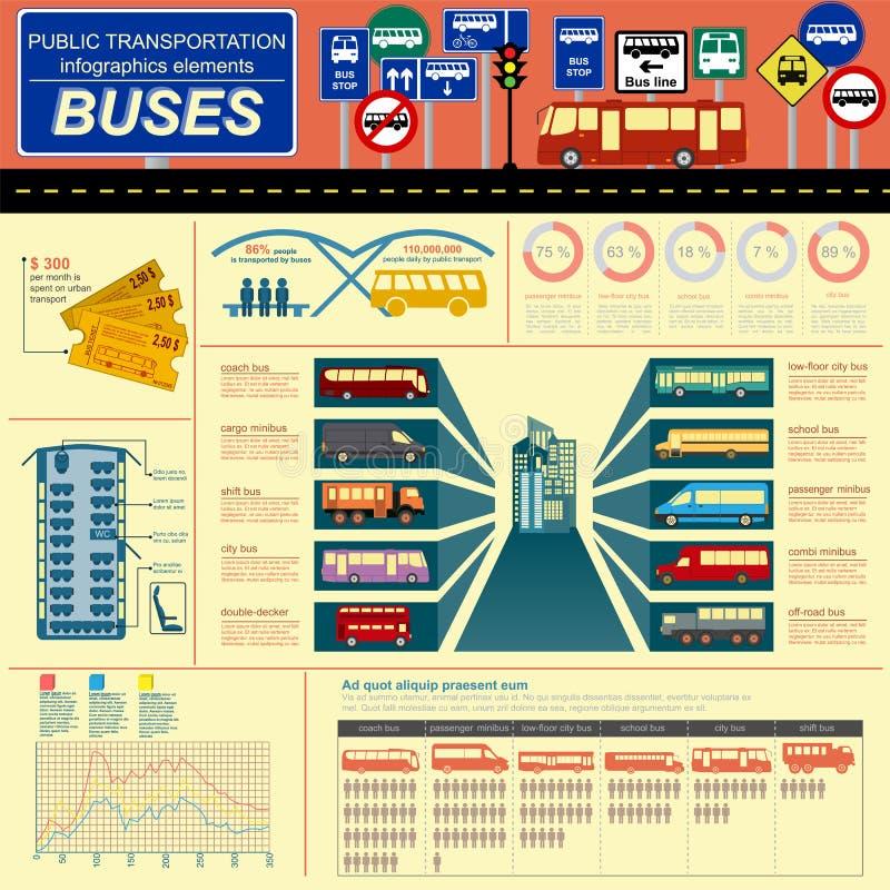 Ingographics del transporte público megabuses libre illustration