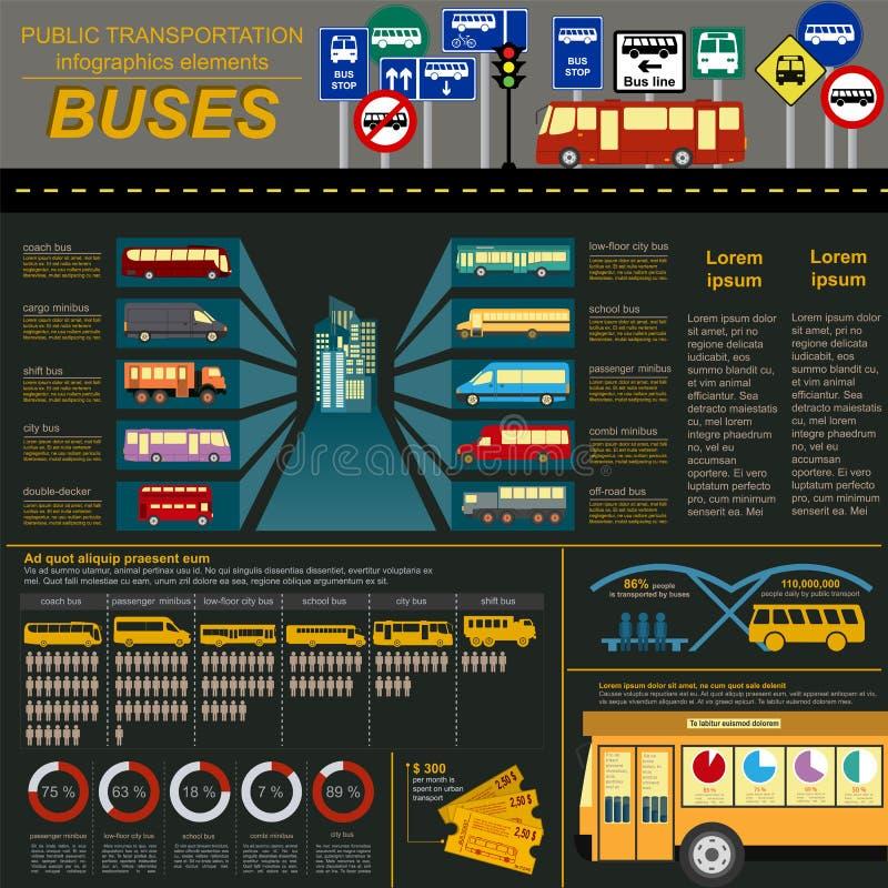 Ingographics do transporte público barras-ônibus ilustração royalty free