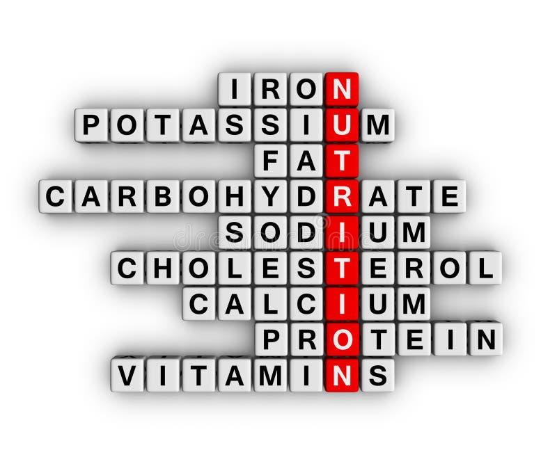 Ingrédient de nutrition illustration libre de droits