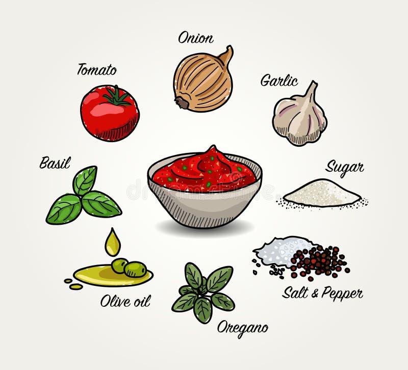 Ingrédients de sauce tomate illustration libre de droits