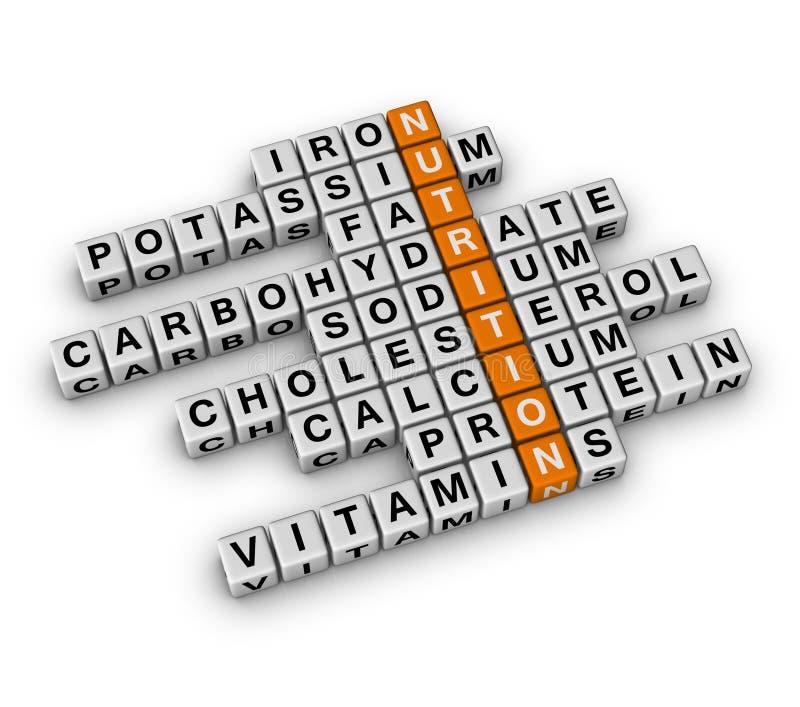 Ingrediente di nutrizione illustrazione vettoriale
