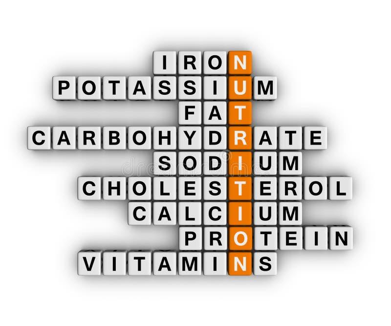 Ingrediente di nutrizione illustrazione di stock