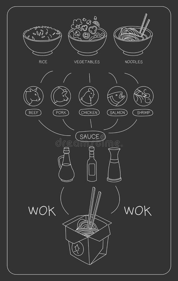 Ingredientes de alimento tailandeses do quadro asiático Vetor ilustração stock