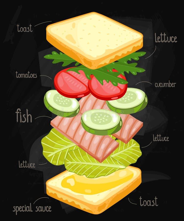 Ingredienti del panino sulla lavagna illustrazione di stock