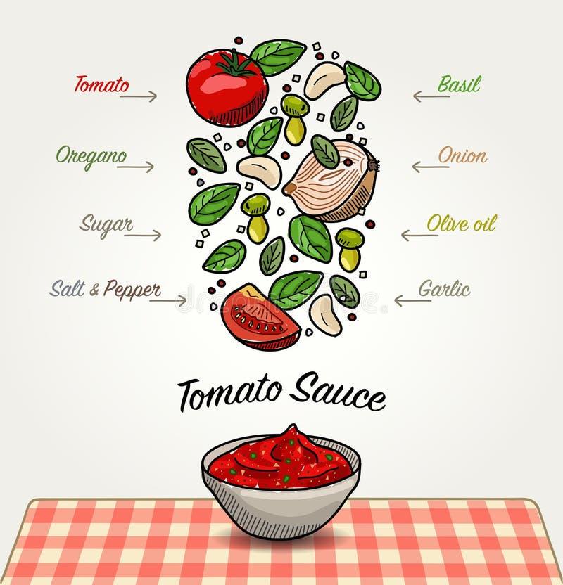 Ingredienti della salsa al pomodoro che cadono illustrazione di stock