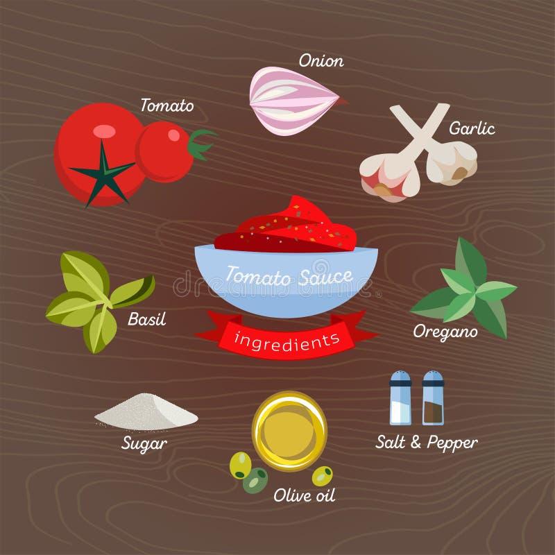 Ingredienti della salsa al pomodoro Illustrazione piana: ingredienti della salsa della pizza: olio di olive, pomodori, aglio, cip illustrazione di stock