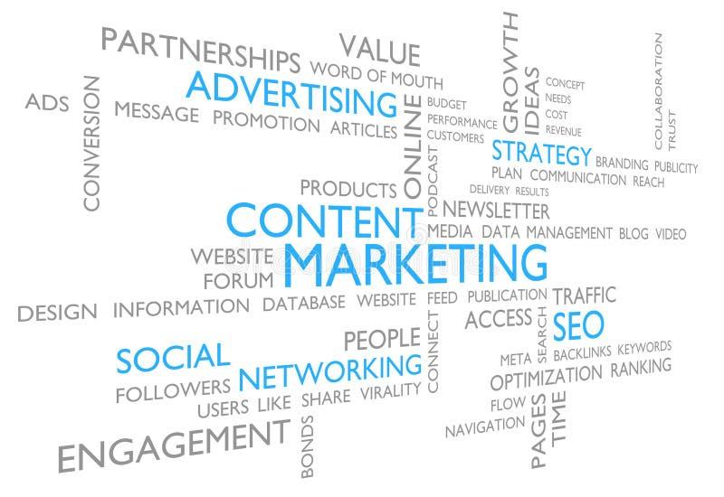 Inhoud marketing door reclame, sociaal voorzien van een netwerk, en SEO