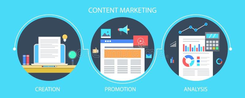 Inhoud marketing proces - inhoud die, marketing en bevordering, analytics en maatregelenconcept schrijven Vlakke ontwerp vectorba stock illustratie