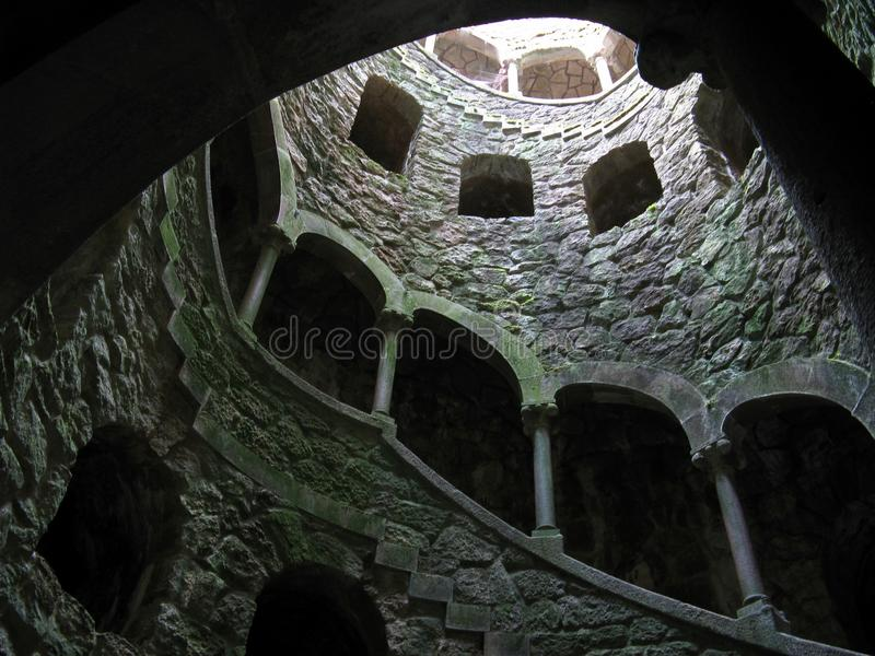 Initiation Well royalty free stock photo