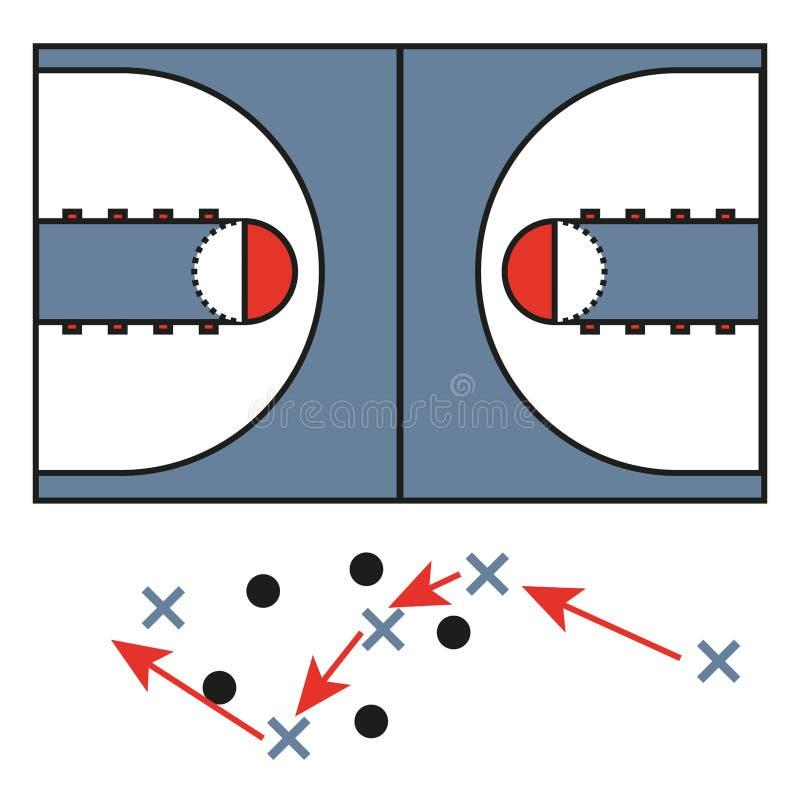 Initiatives stratégiques dans le match de basket illustration de vecteur