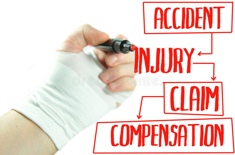Injury Claim Stock Image