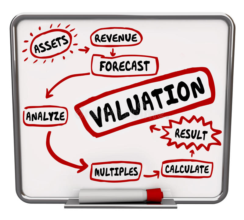 Inköpspris för värde för Värdering Beräknande Företag affär värd vektor illustrationer
