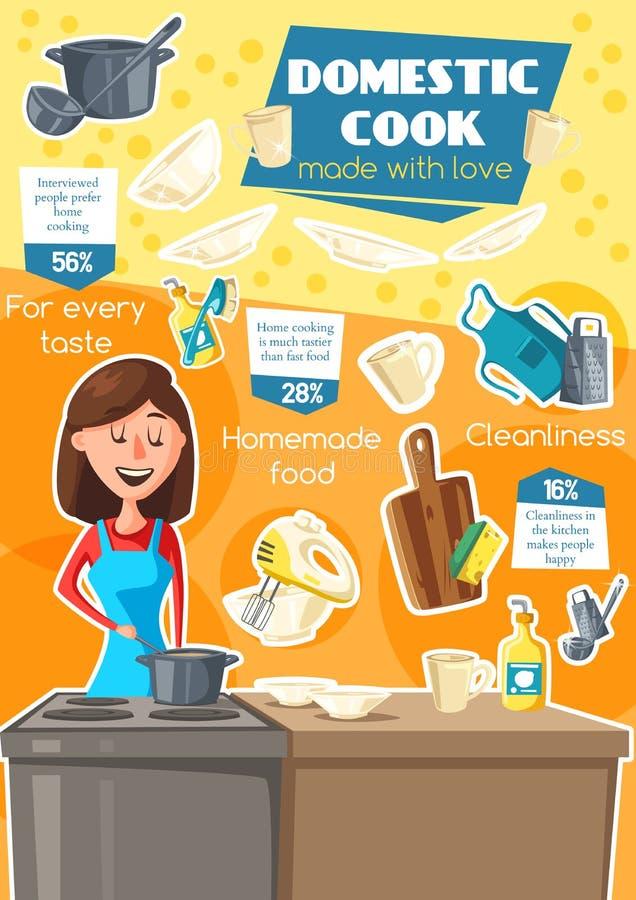 Inländischer Koch, Kochgerät und Hausfrau lizenzfreie abbildung