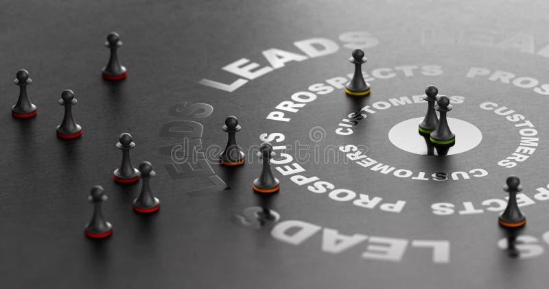 Inlandsmarketing, Umwandlungs-Führungen in Verkäufe oder Kunden stock abbildung