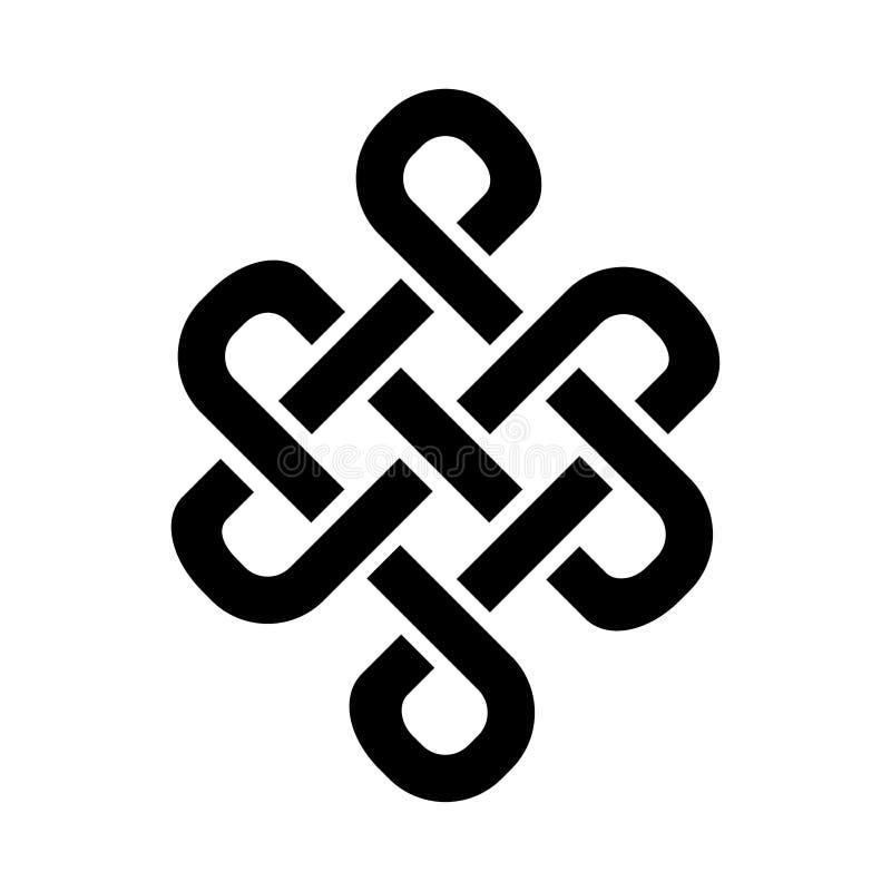 Innanmäte av Buddha den eviga fnuren - symbol av inseparability av existens i universumet stock illustrationer