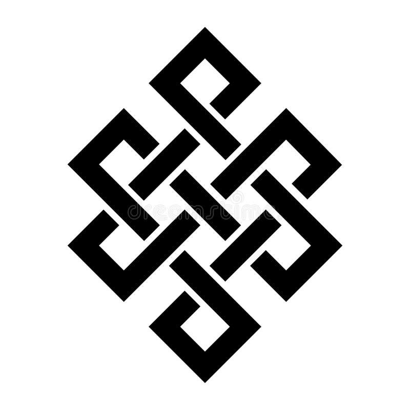 Innanmäte av Buddha den eviga fnuren - symbol av inseparability av existens i universumet royaltyfri illustrationer