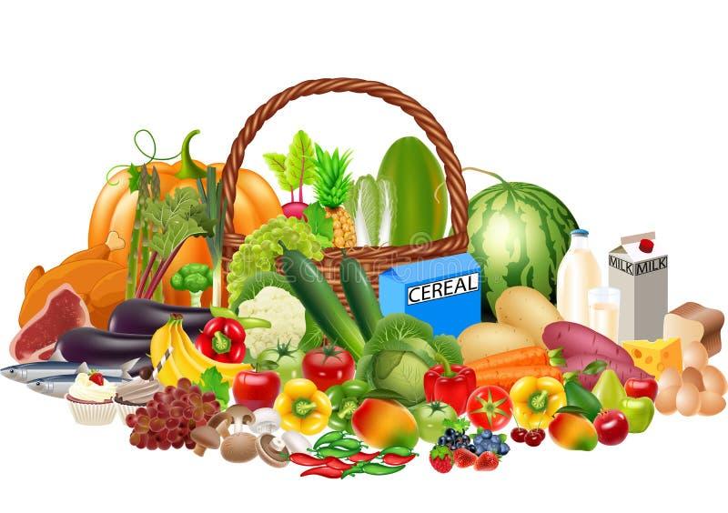 Innehåller mjölkar sunda foods för tecknad film av frukter och grönsaker, protein, kolhydrat och stock illustrationer