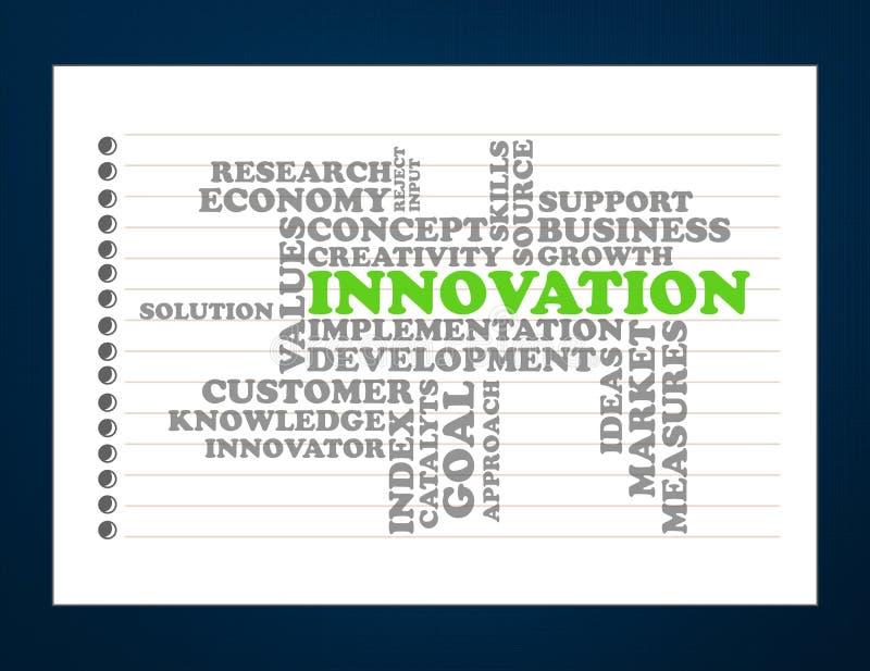 Innovación, ayuda, cliente, crucigrama del conocimiento 3d ilustración del vector