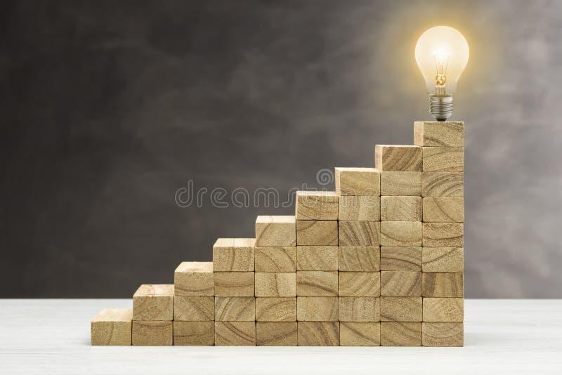 innovatie stock foto's