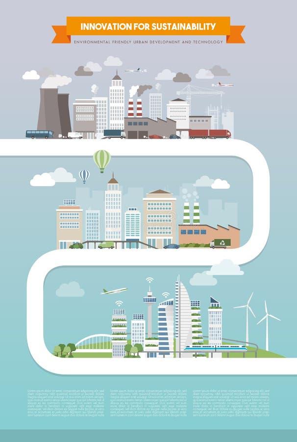 Innovatie en duurzaamheid vector illustratie