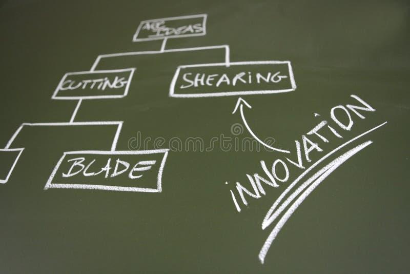 innovation royaltyfri foto