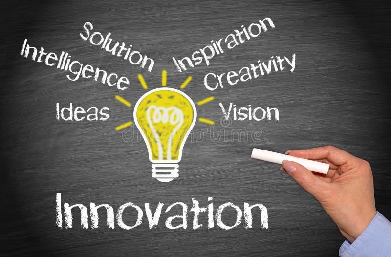 innovation photos stock