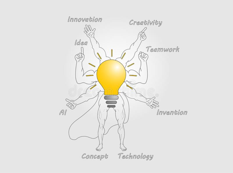Innovation concept for lamb stock illustration