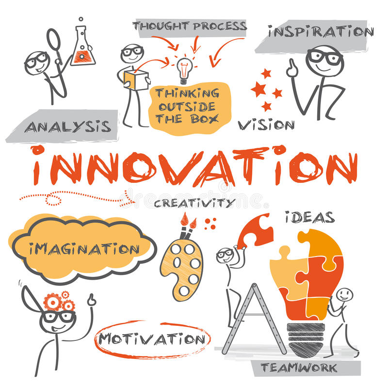 Innovation concept. Chart with keywords and hand-drawn figures stock illustration