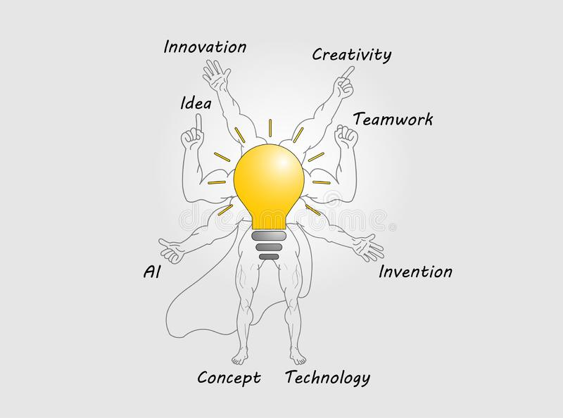 Innovation concept to AI vector illustration