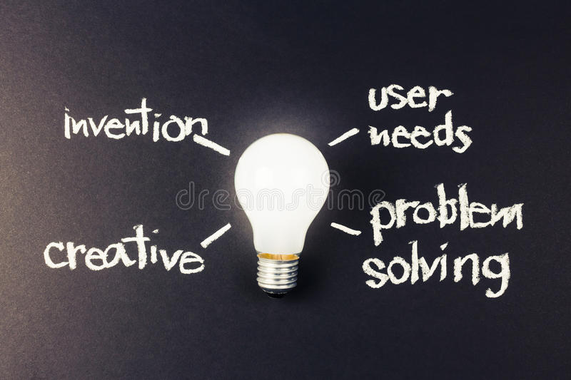 Innovation royalty free stock photos
