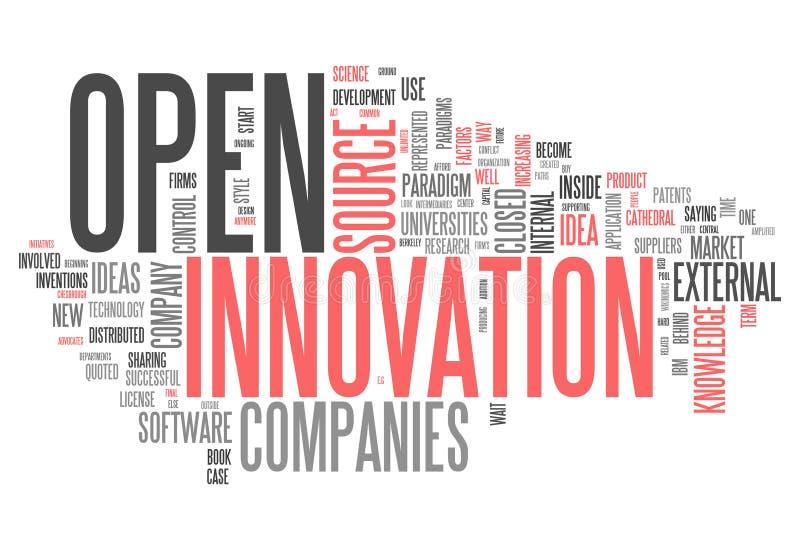 Innovation ouverte de nuage de Word illustration libre de droits