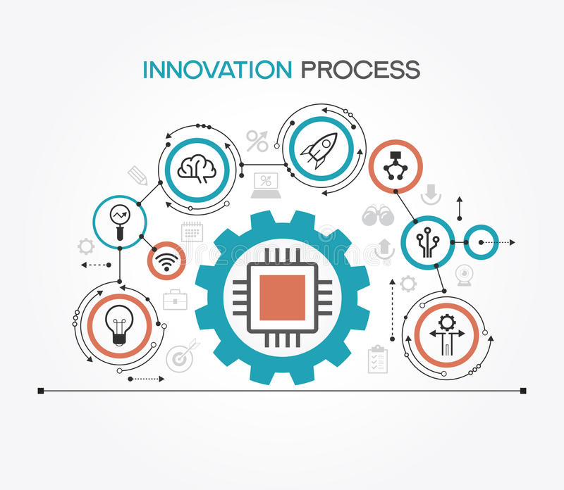 Innovation process template. Innovation process strategy. Infographic template. Modern flat design concept for web banners, web sites. The file is saved in the royalty free illustration