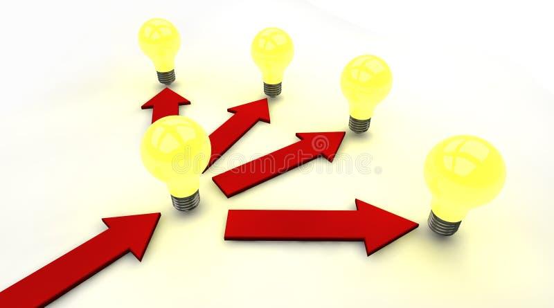Innovation skapar innovation vektor illustrationer