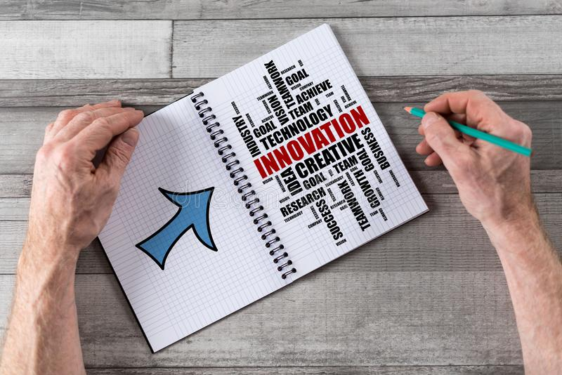 Innovation word cloud concept on a notepad. Innovation word cloud concept drawn on a notepad stock images