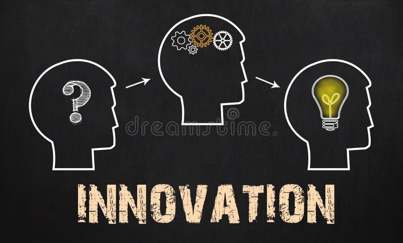Innowaci pojęcie - grupa trzy ludzie z znakiem zapytania, c ilustracja wektor