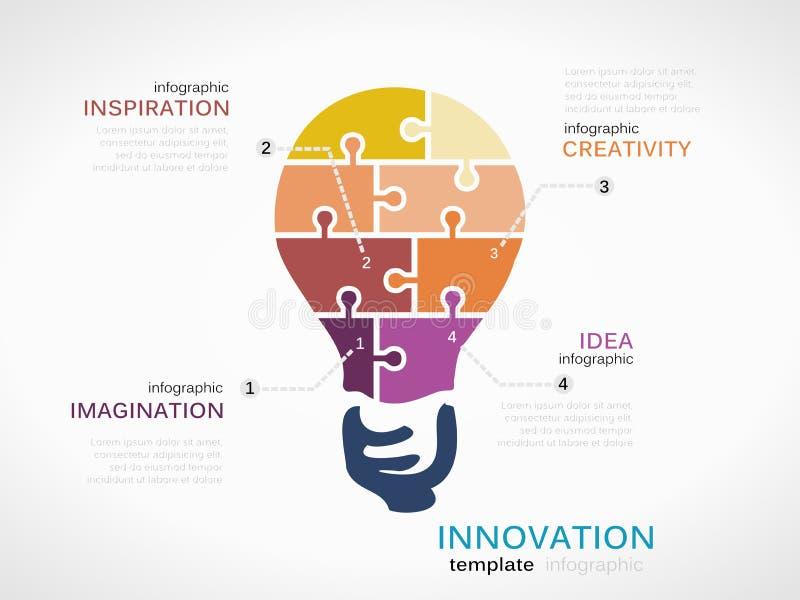 inovação ilustração do vetor