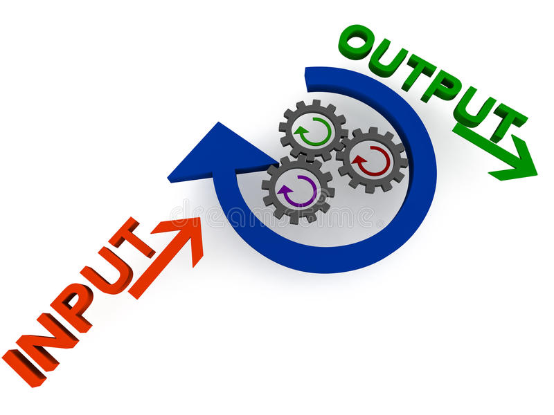 Input process output. Conceptual representation of input, processing and output, process and business concept