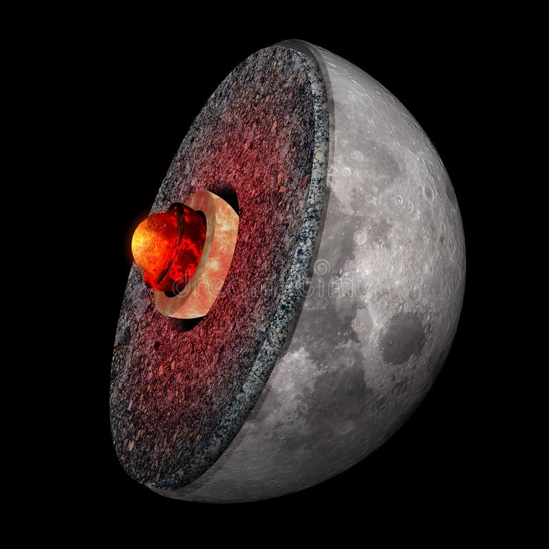 Inre av månen arkivbild