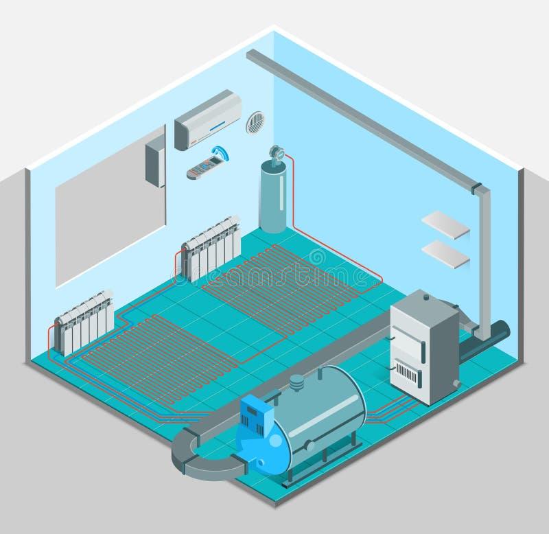 Inre isometrisk mall för uppvärmningkylsystem vektor illustrationer